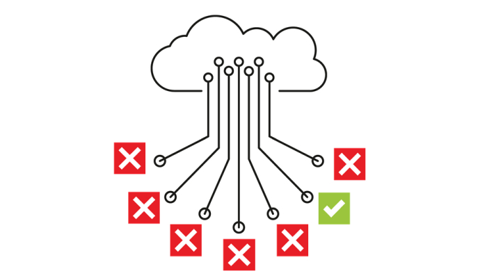 Network Design and Network Security